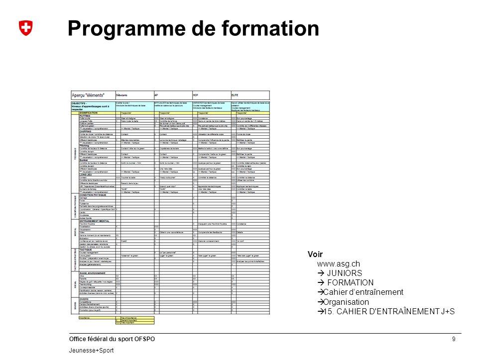 14+ Planning entrainement golf info