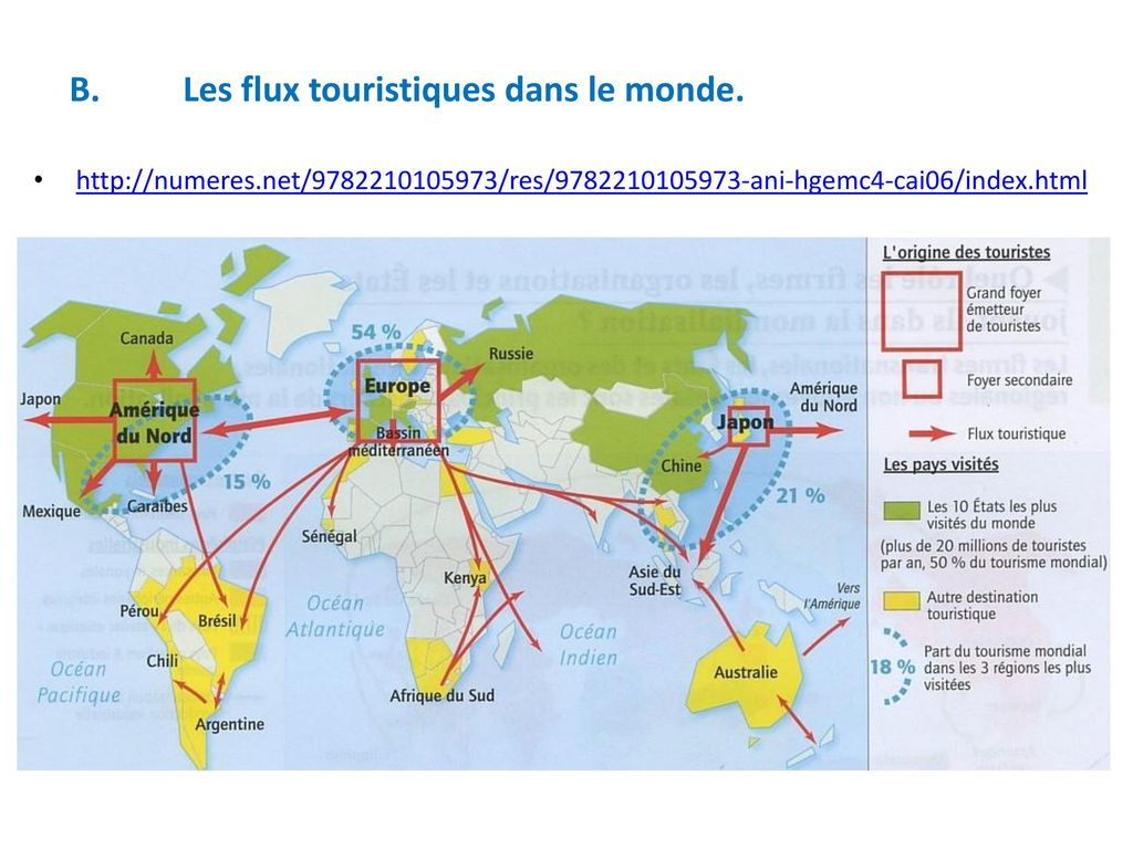 Les Mobilites Humaines Transnationales Ppt Telecharger