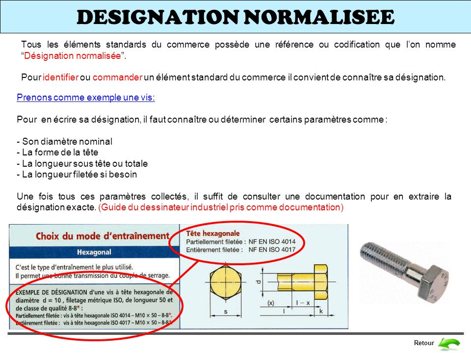 construction mecanique les filetages taraudages ppt video online t l charger. Black Bedroom Furniture Sets. Home Design Ideas