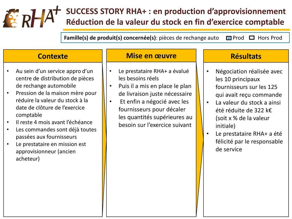 Success Story Rha En Production D Approvisionnement