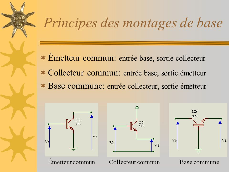 Principes des montages de base