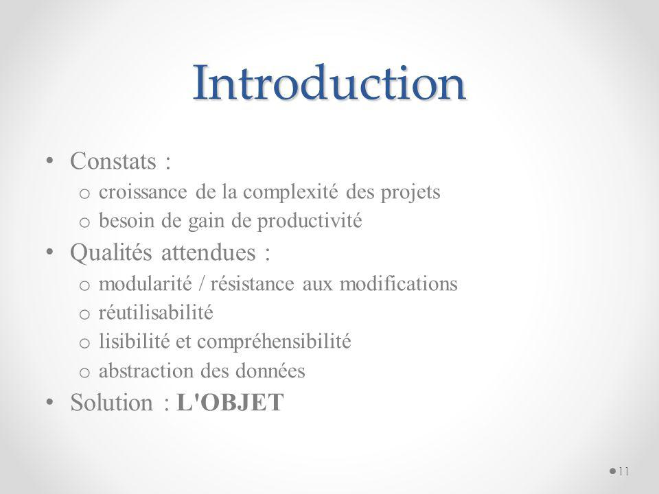 Introduction Constats : Qualités attendues : Solution : L OBJET