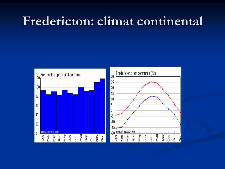 Fredericton: climat continental