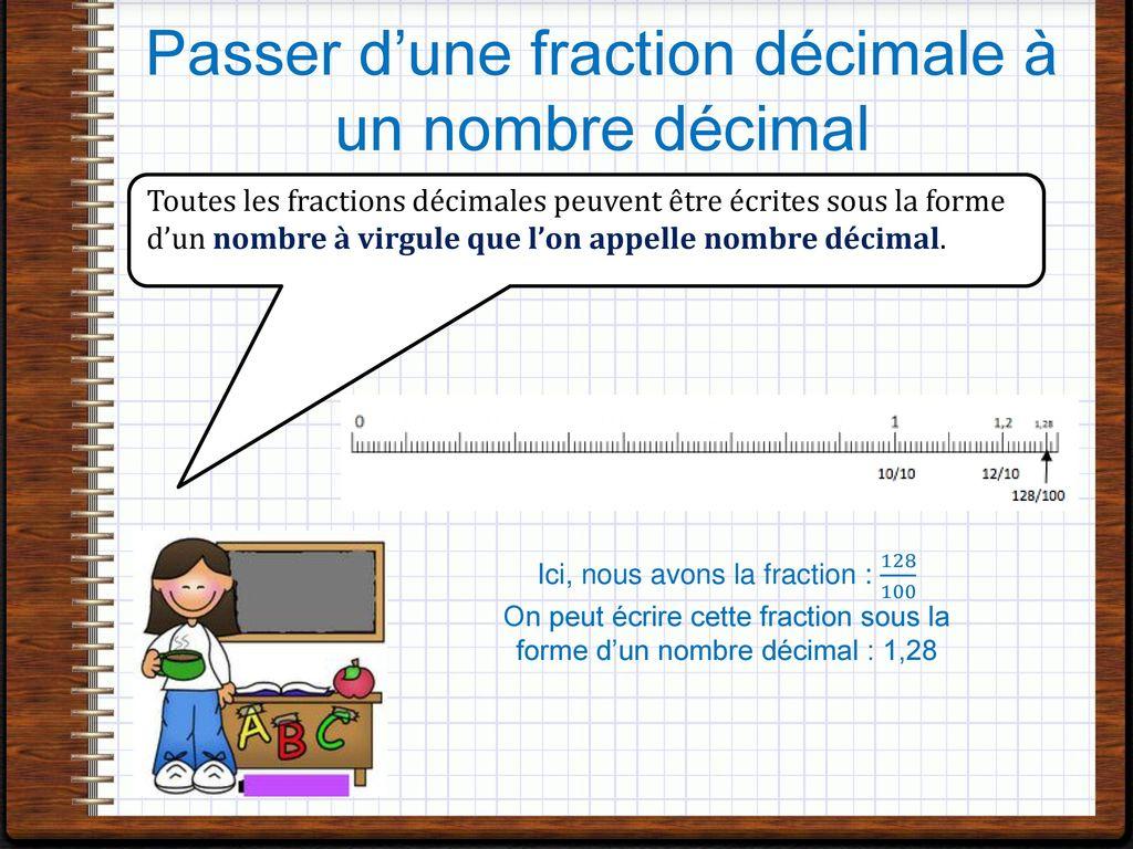Peachy Passer De Lecriture Fractionnaire Aux Nombres Decimaux Beutiful Home Inspiration Cosmmahrainfo