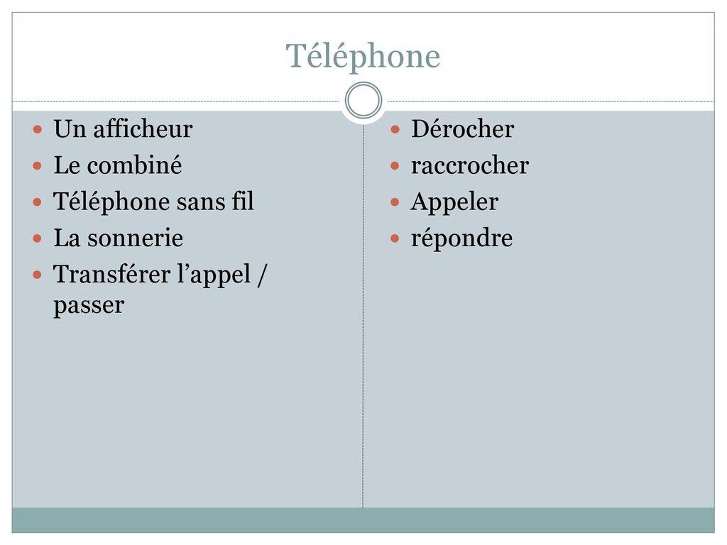 Rozmowa telefoniczna - słownictwo 6 - Francuski przy kawie