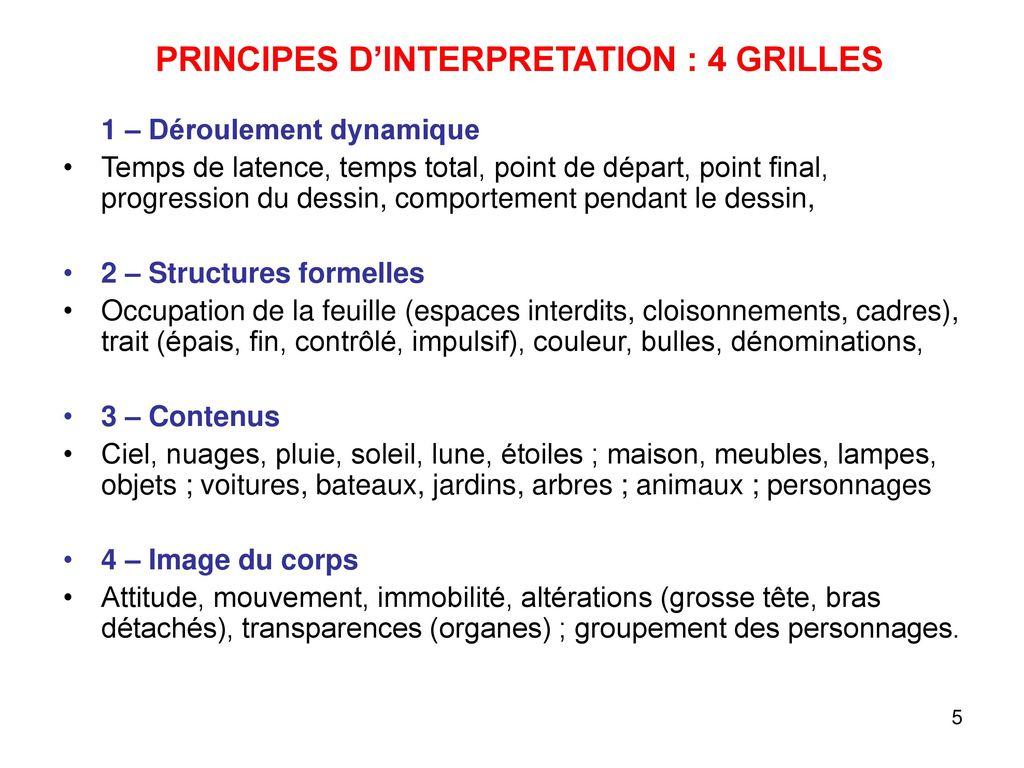 Principes dinterpretation 4 grilles