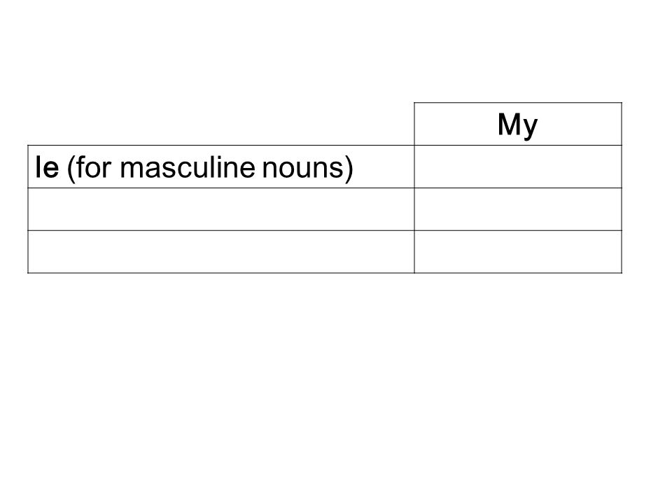 My le (for masculine nouns)