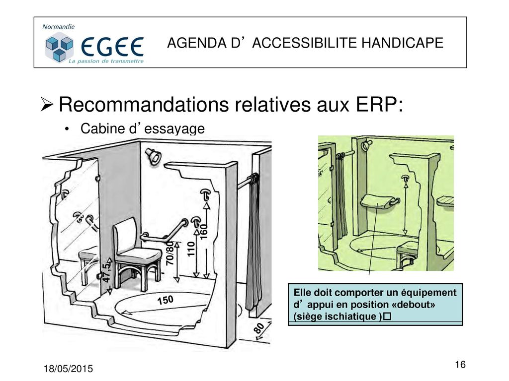 Cabine D Essayage Dimension agenda d' accessibilite handicape - ppt télécharger