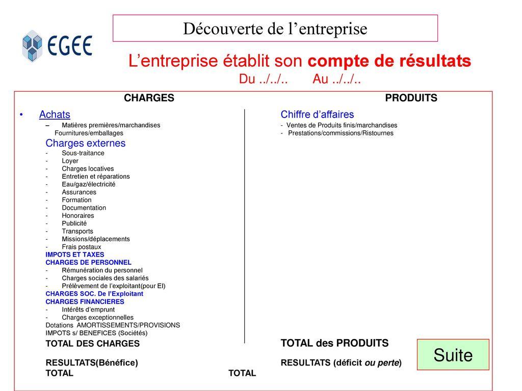 Decouverte De L Entreprise Ppt Telecharger
