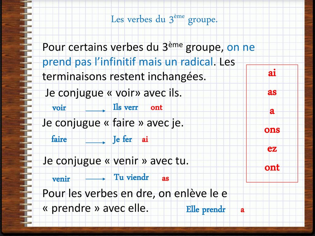 Conjuguer Au Futur Simple De L Indicatif Ppt Telecharger
