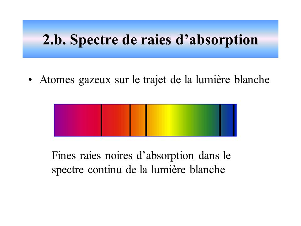 2.b. Spectre de raies d'absorption