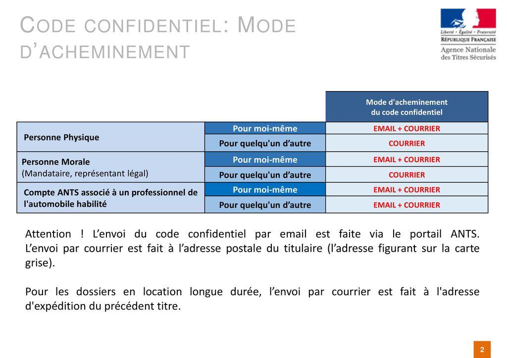 demande de code confidentiel carte grise Code confidentiel: Mode d'acheminement   ppt télécharger