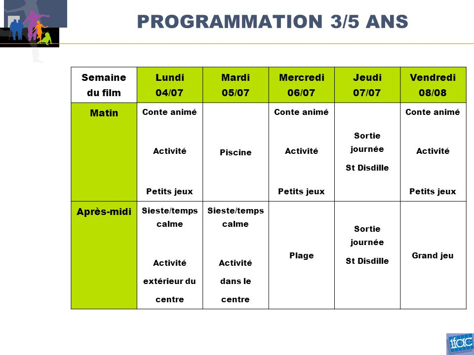 Top PROGRAMMATION 3/5 ANS Semaine du film Lundi 04/07 Mardi 05/07  DP58