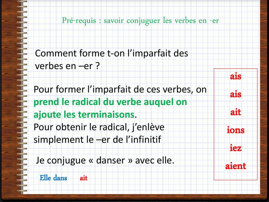 Conjuguer A L Imparfait Les Verbes Du 3eme Groupe Ppt Telecharger