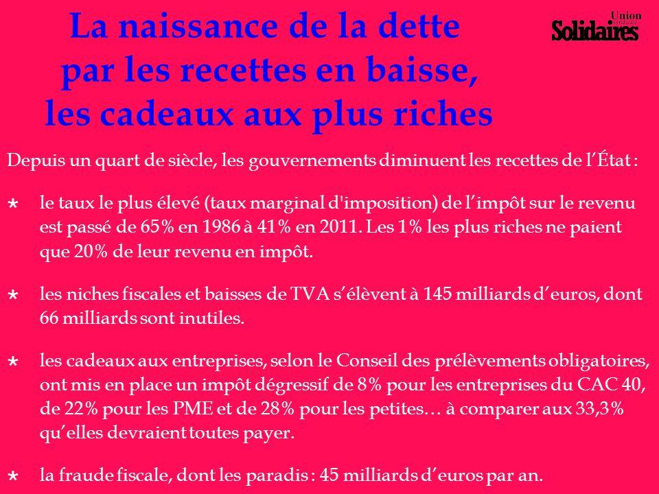 Austerite Crise Dette Ce N Est Pas A Nous De Payer Ppt