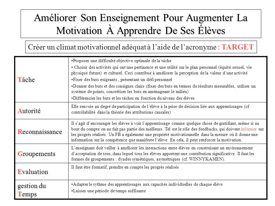 Motivation Et Strategies D Apprentissage Ppt Telecharger