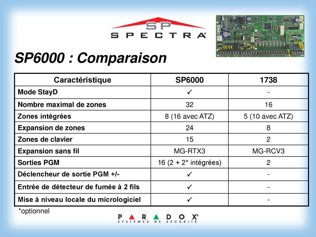 Parathyroïdienne 6.902.040.151 Parasnap Casque Montage Compatible avec composant logiciel enfichable 1 et 2