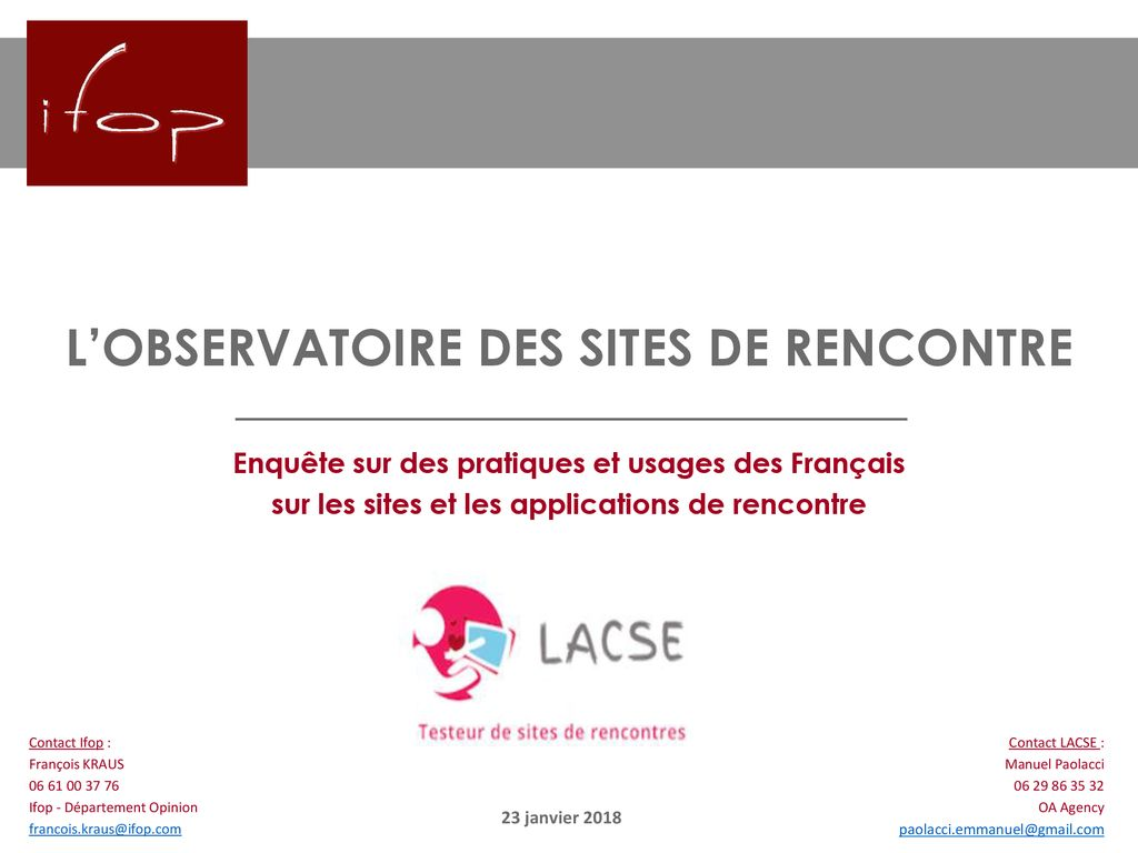 Nom des sites de rencontre