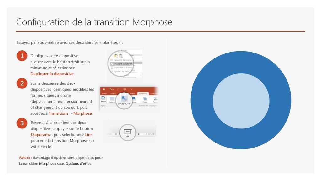 TRANSITION POWERPOINT TÉLÉCHARGER GRATUIT MORPHOSE
