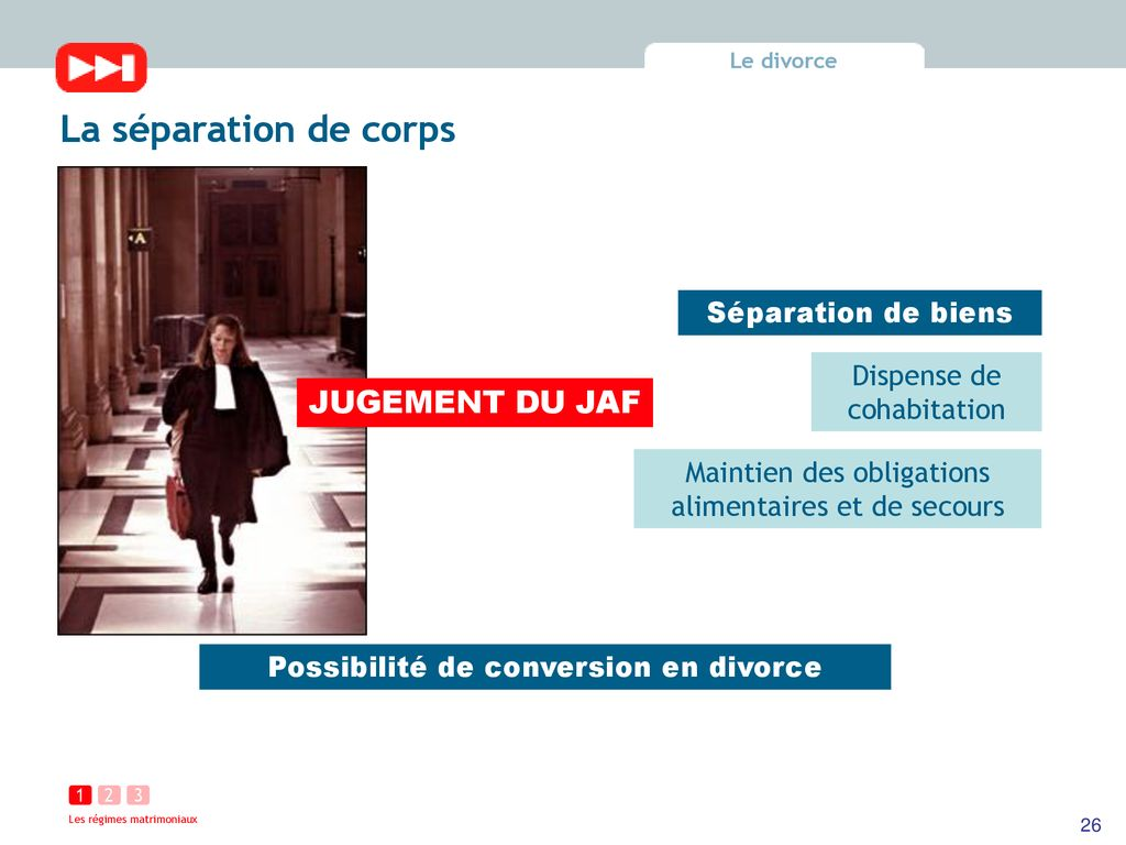 Les Regimes Matrimoniaux Ppt Telecharger