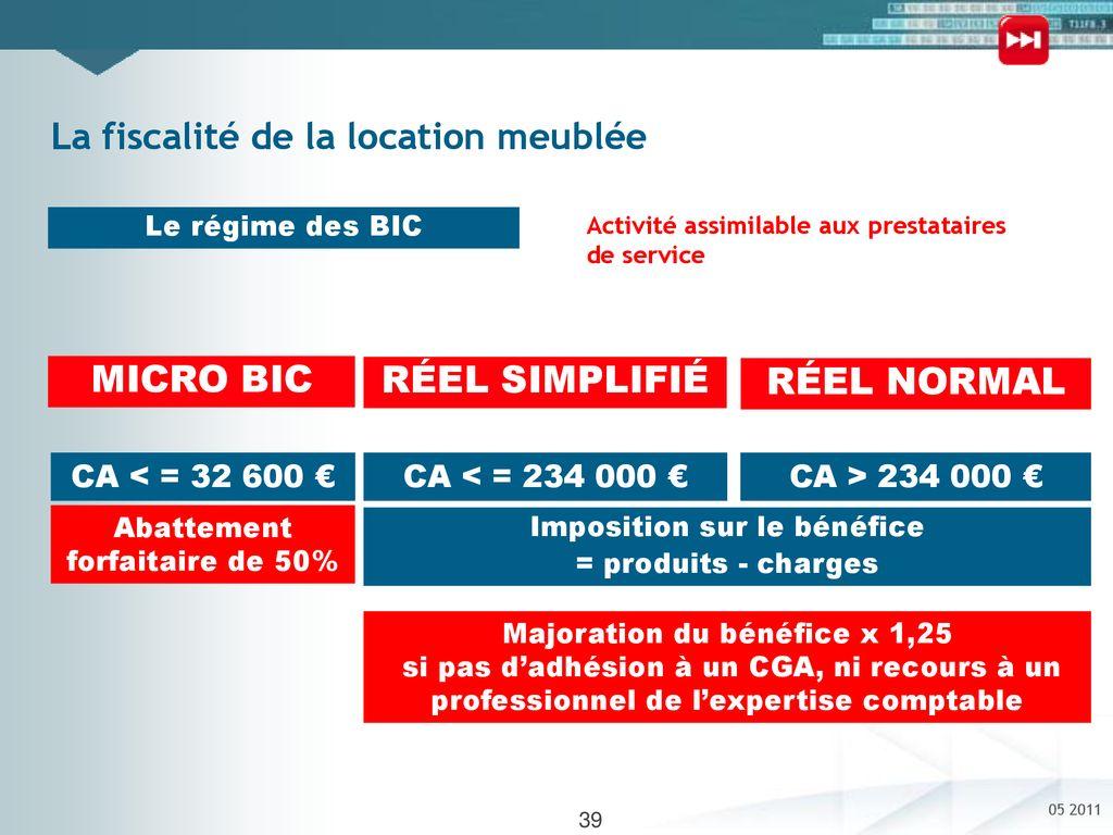 Fiscalite Du Particulier Jour 2 Ppt Telecharger