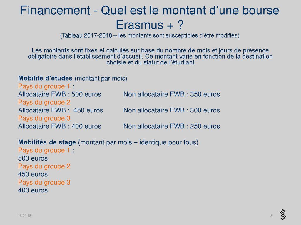 Partir En Mobilité Programmes Erasmus Et Fame Belgica Ppt