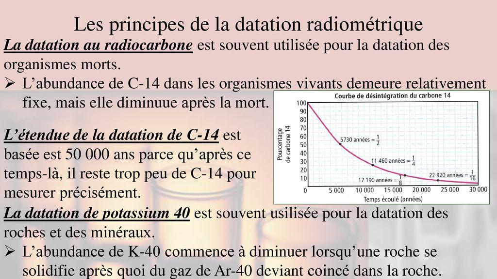 le processus de datation radiométrique