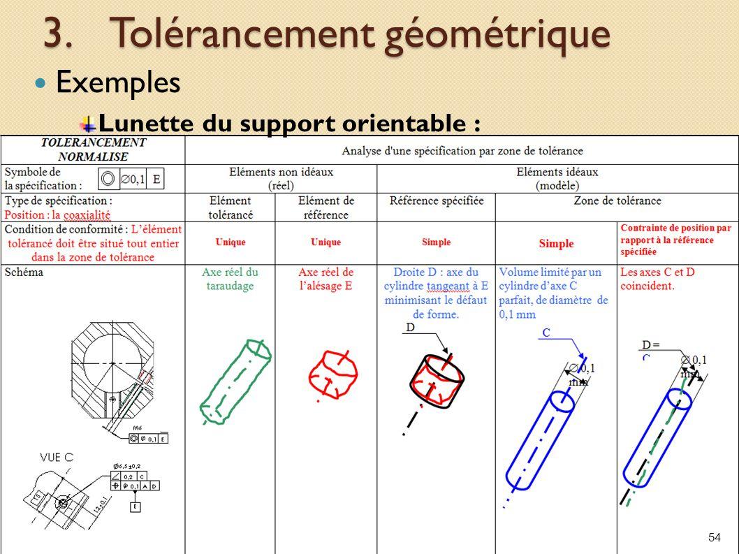 gps introduction bases du tol u00e9rancement tol u00e9rancement