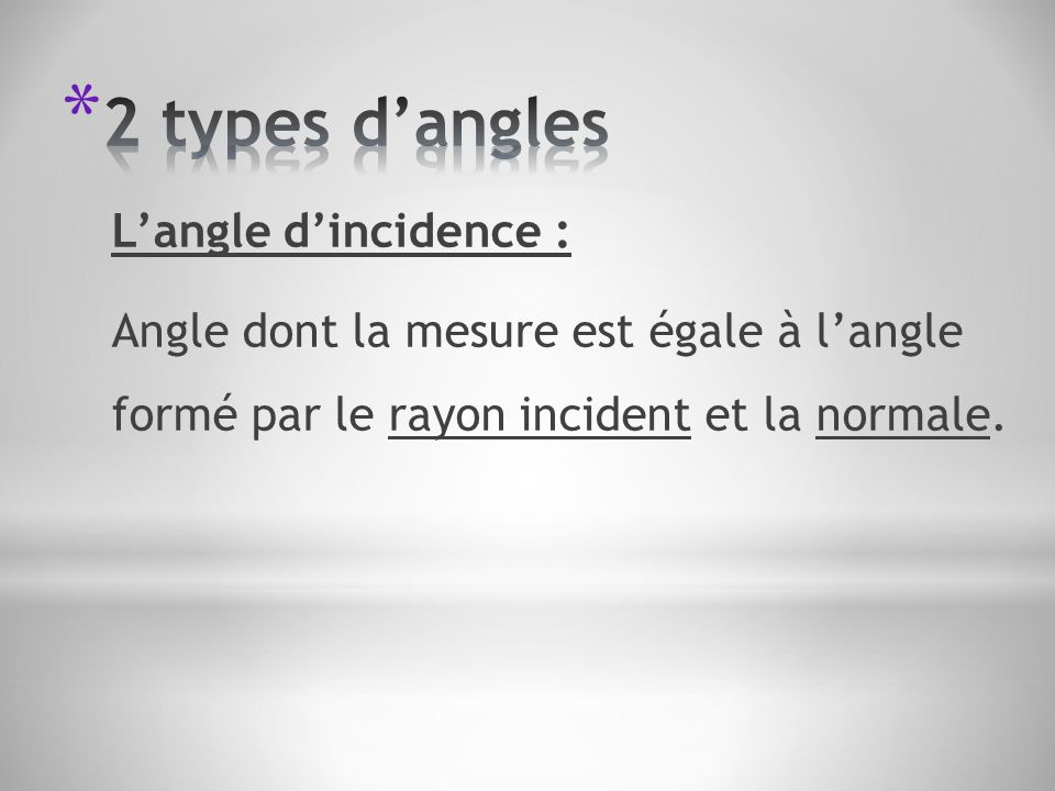 2 types d'angles L'angle d'incidence :