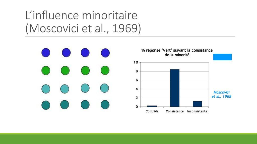 Psychologie sociale Par Julien Lecomte – Philomedia.be - ppt télécharger