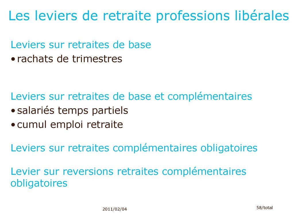 Reformes Des Retraites Quels Impacts Et Quels Leviers Ppt