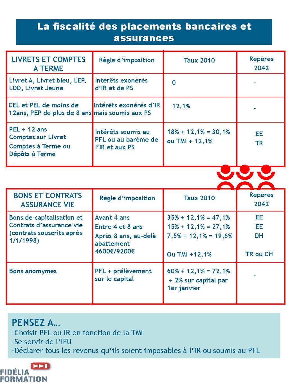 Livrets Et Comptes A Terme Bons Et Contrats Assurance Vie Ppt