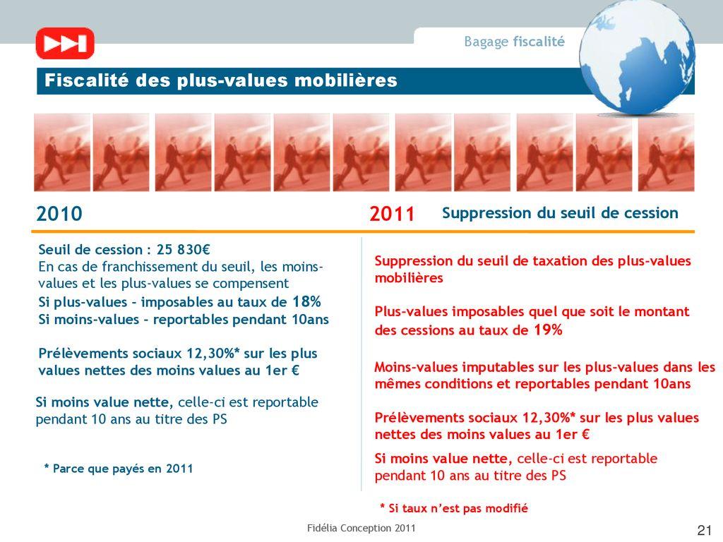 Fiscalite Du Particulier Et Ppt Telecharger