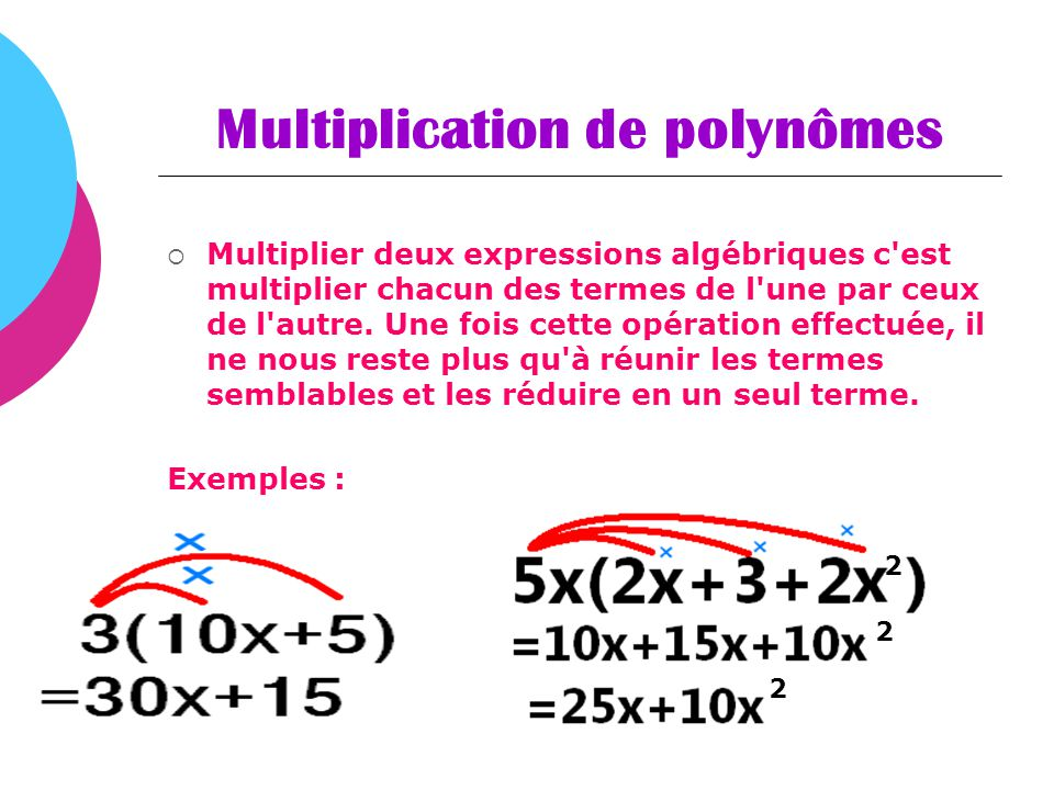 Multiplication de polynômes