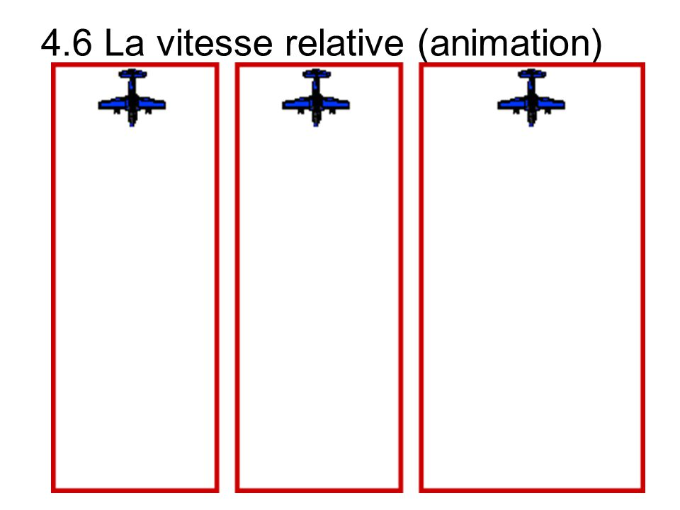 4.6 La vitesse relative (animation)