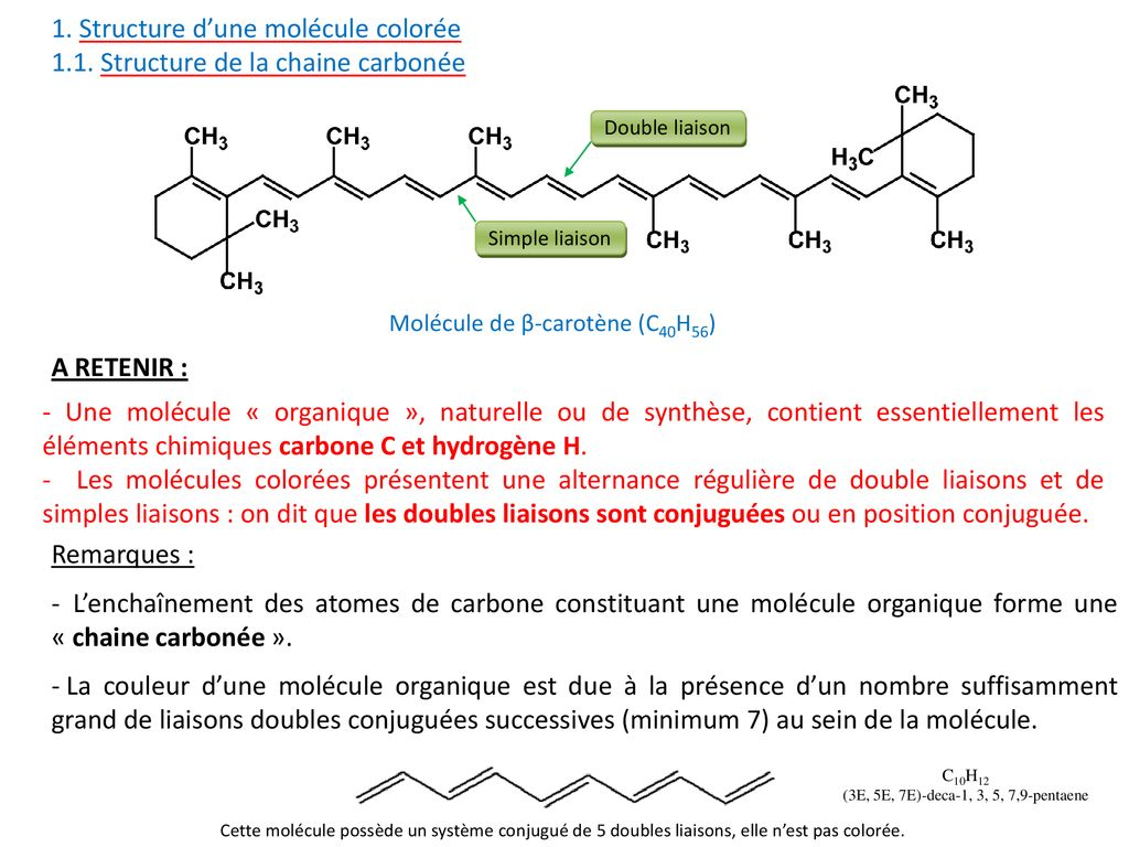 Les Molecules Colorees Ppt Telecharger
