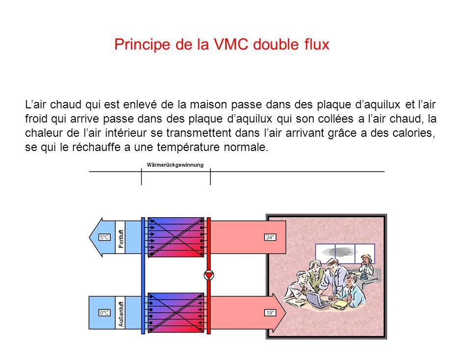 la vmc il y a plusieurs sortes de vmc simple flux et la vmc double flux ppt video online. Black Bedroom Furniture Sets. Home Design Ideas