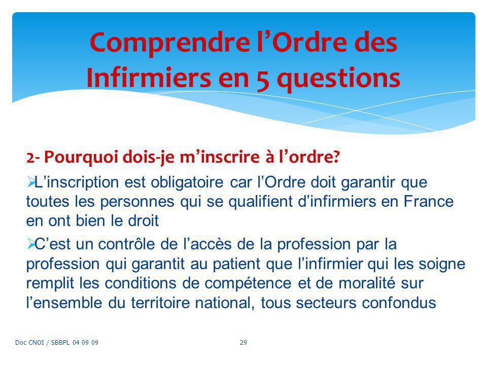 L Ordre National Des Infirmiers Dans Le Systeme De Sante Ppt