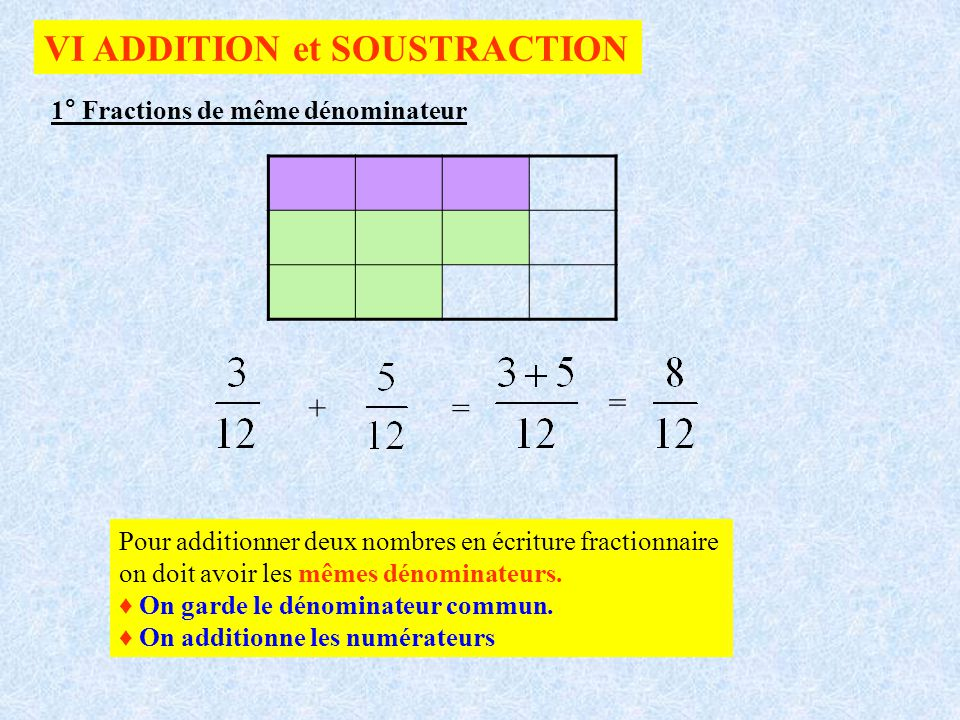 VI ADDITION et SOUSTRACTION