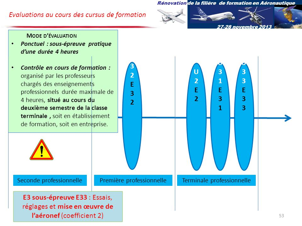 r u00e9novation de la fili u00e8re de formation en a u00e9ronautique