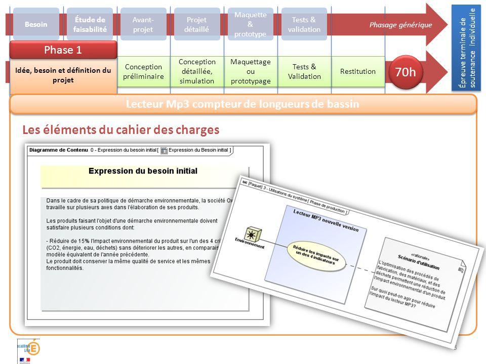 Projet Itec Focus Sur La Phase De Conception Preliminaire Ppt Telecharger