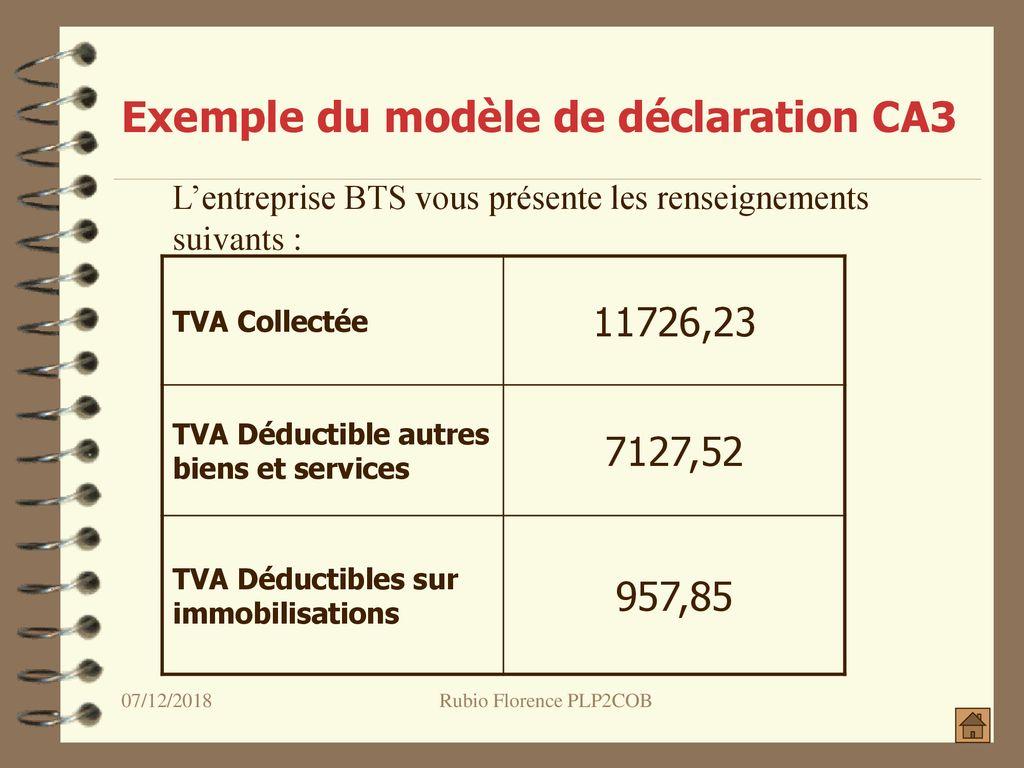 Taxe Sur La Valeur Ajoutee Ppt Telecharger
