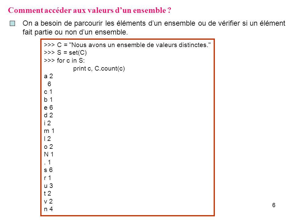 Ensembles Definition D Un Ensemble Operations Sur Les Ensembles