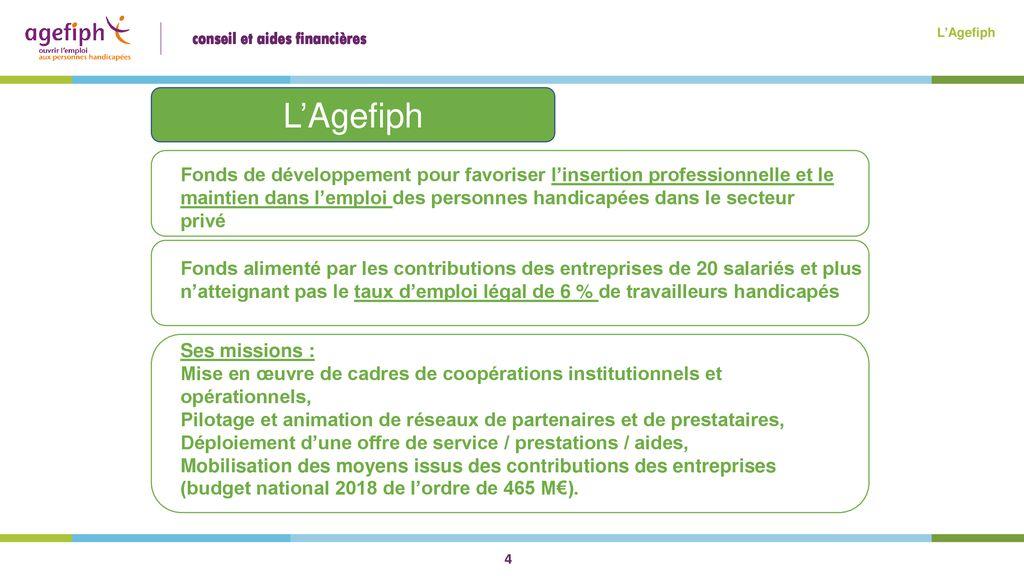 Nouvelle Offre De Services Et Aides Financieres De L Agefiph Ppt