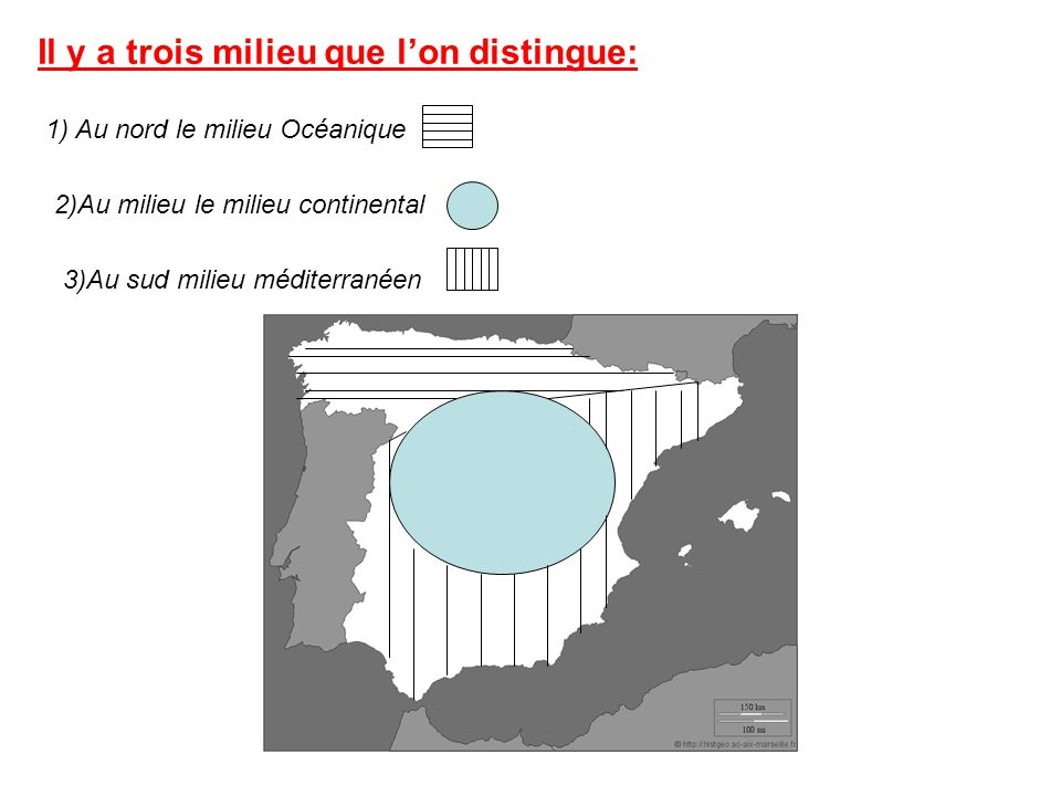 Il y a trois milieu que l'on distingue: