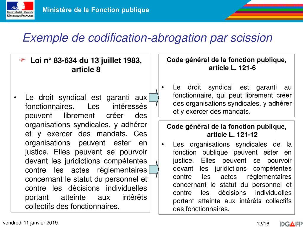 La Codification Du Droit De La Fonction Publique Ppt