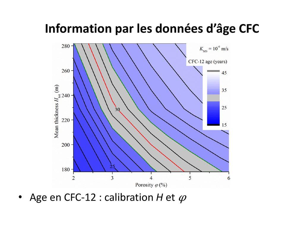 Séminaire de datation CFC Comment faire face au rejet de datation