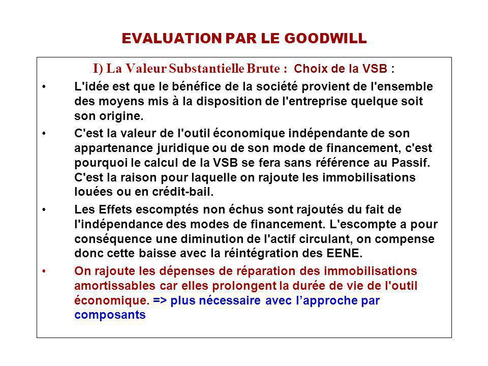 evaluation par le goodwill ppt video online t l charger. Black Bedroom Furniture Sets. Home Design Ideas