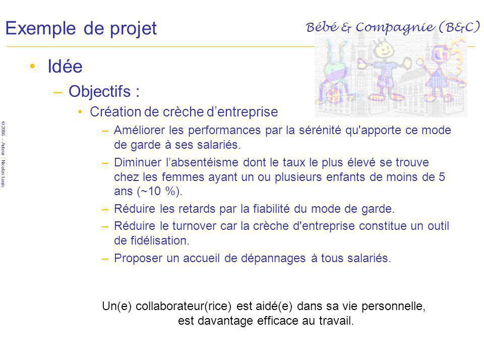 Initiation A La Creation D Entreprise Ppt Telecharger