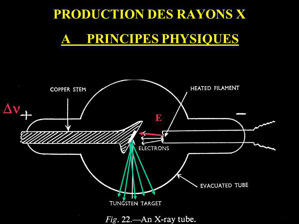 PRODUCTION DES RAYONS X